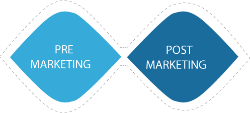 Pre and Post Marketing Registration Certificate