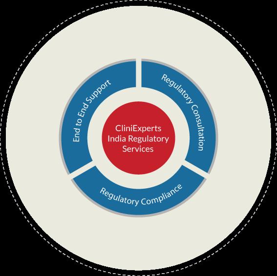 regulatory-service-circle