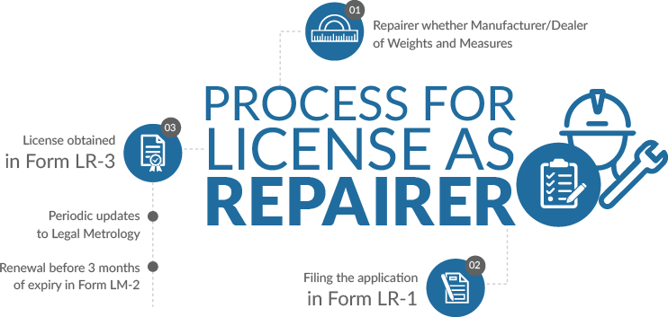 Process For License As Repairer Under Legal Metrology