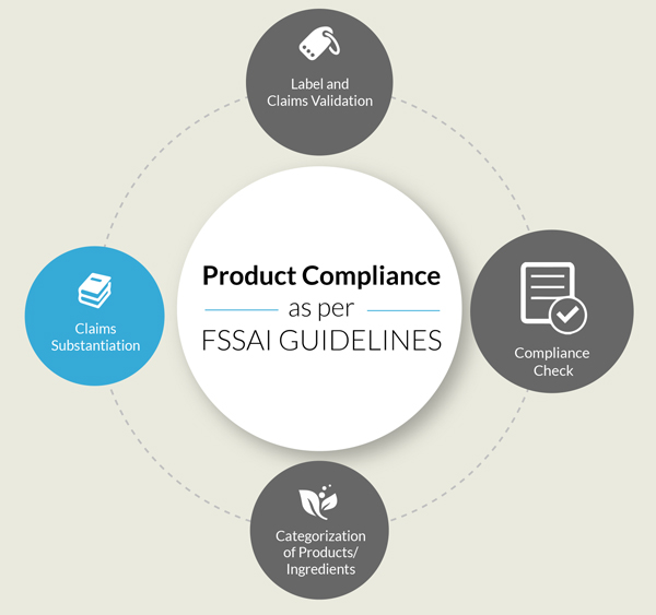 Claims Substantiation - Product Compliance as per FSSAI Guidelines